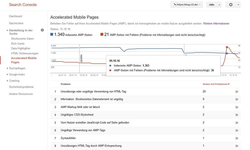 Sprunghafter Anstieg von AMP Fehlern