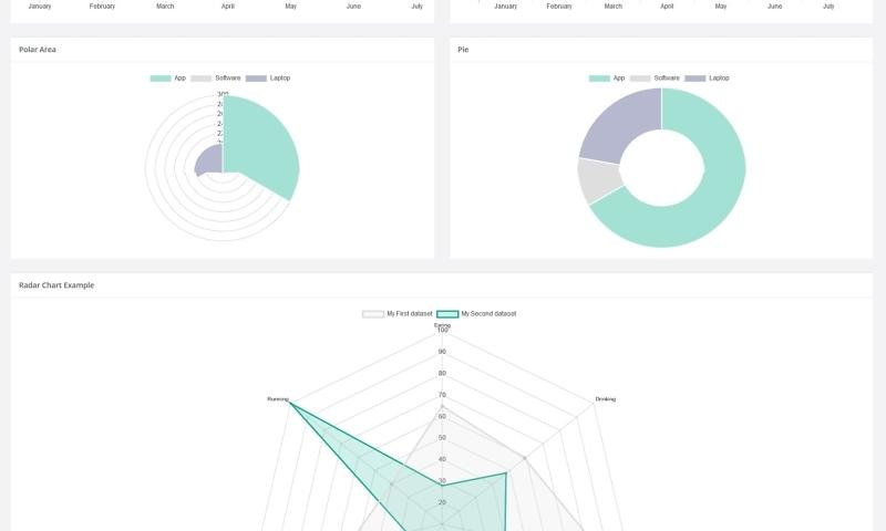 Chart.js – JavaScript-Library für Diagramme