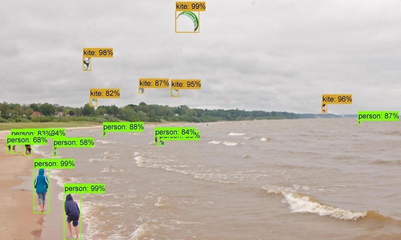 Beispiel Objekterkennung mit Faster-RCNN mit NASNet.